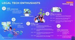 TechLawFest 2020