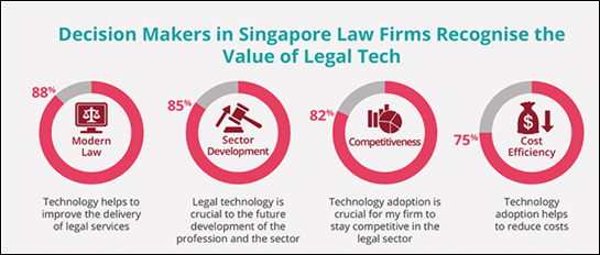 LegalTech Waters Run Rough and Deep